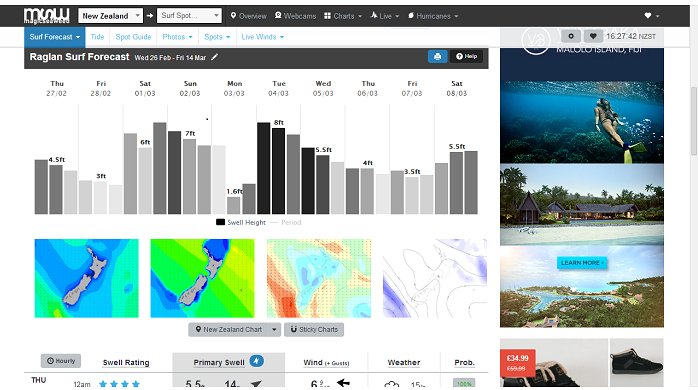 You'll learn how to surf faster if you can read surf forecasts like this one.