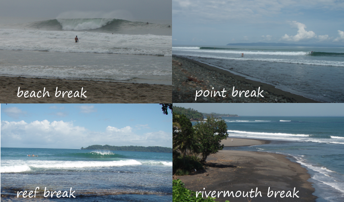 The different types of surf spot for learning how to surf.